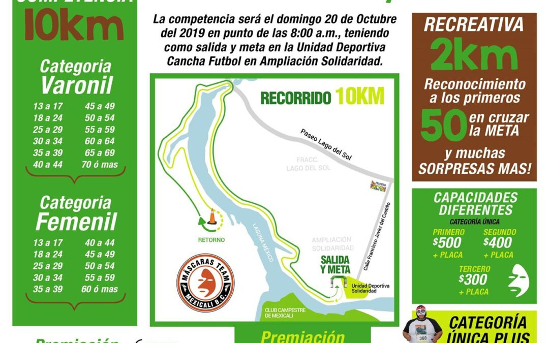2da. Gran Carrera Campo Traviesa Máscaras Team. (20/10/2019)